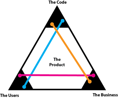 triangle_edge