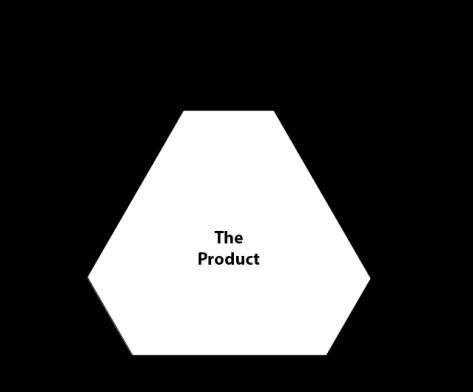 triangle_empty