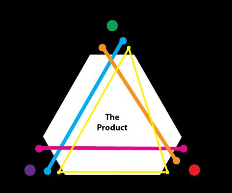 triangle_full