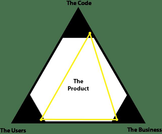 triangle_graph