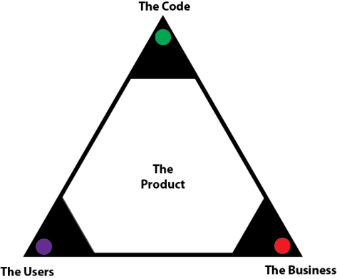 triangle_vertex