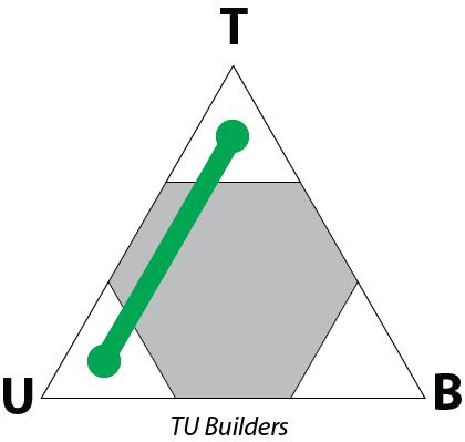 TU Builders