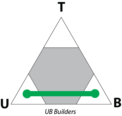 UB Builders